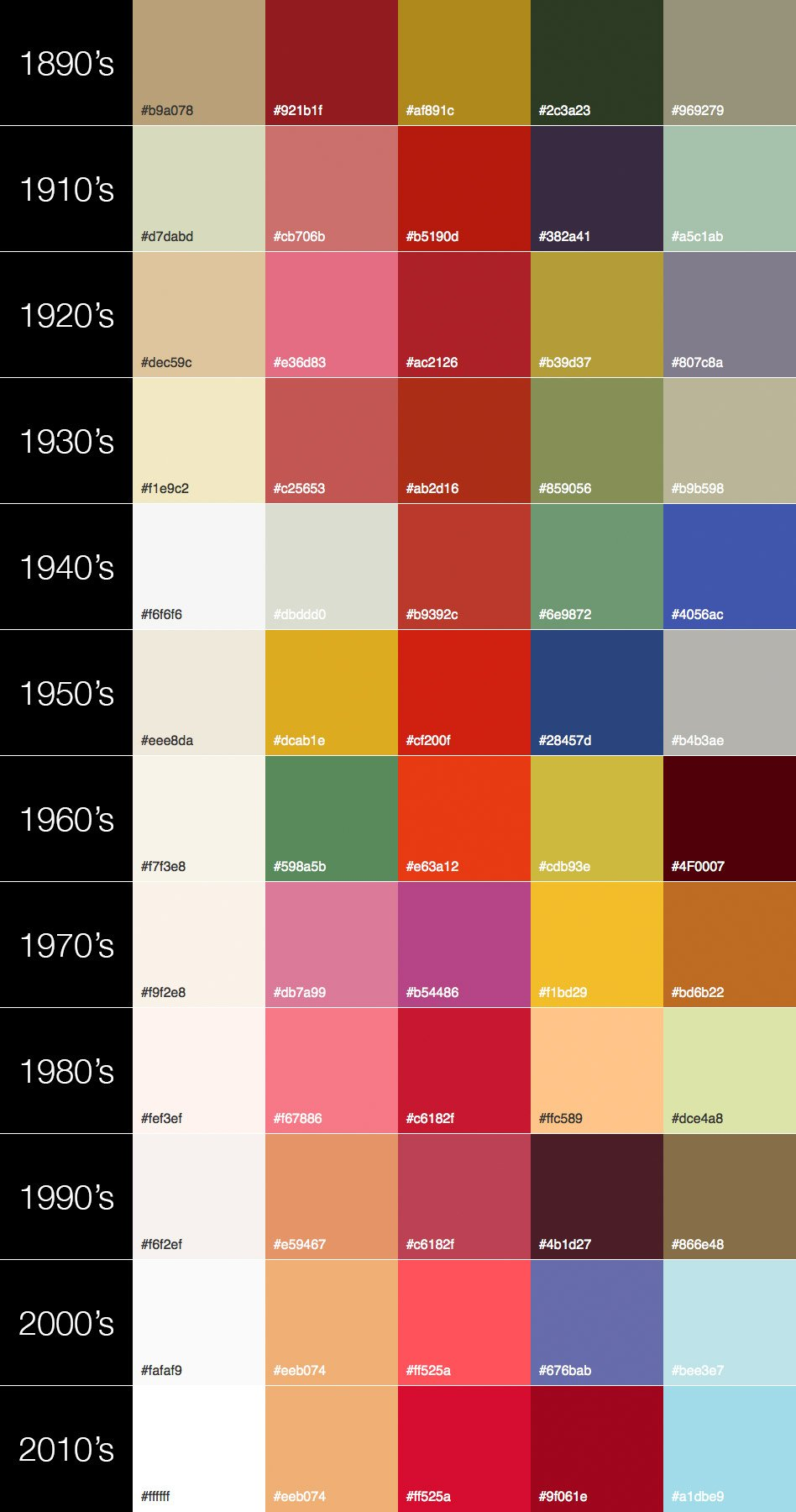 Valentines Day Colors - Design Lab